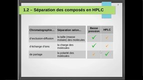 IUT Laval - GB - HPLC (2)