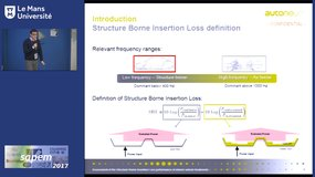 Assessment of the Structure Borne Insertion Loss performance of interior vehicle treatments