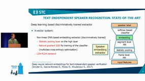 Odyssey 2018 - On deep speaker embeddings for text-independent speaker recognition